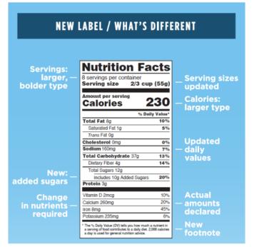04112017_New Label FDA